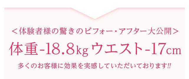 体験者様の驚きのビフォーアフター大公開!体重-18.8kgウエスト-17cm!多くのお客様に効果を実感していただいております!